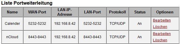 B525s-23a Port-Weiterleitung (APN und Co) - Router & Modem